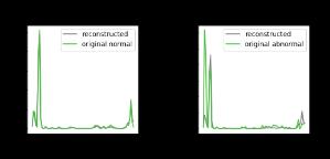 周波数スペクトル(FFT)