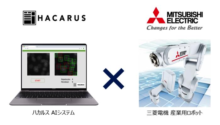 HACARUSが三菱電機の産業用ロボットと「医療・創薬の研究・実験を自動化するAIシステム」を連携、デモンストレーション初公開