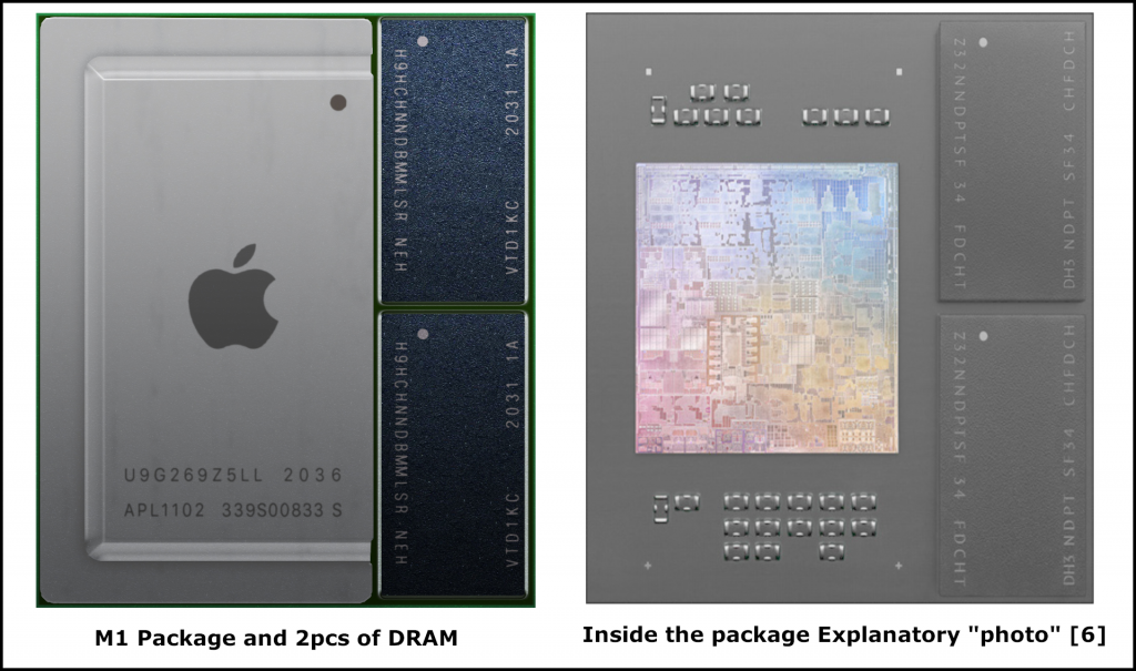 """Figure 2 M1 package photo and M1 """"photo"""" for explanation"""