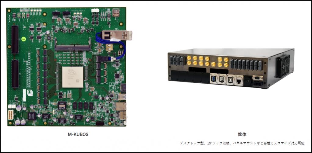 """Figure 10 左:PALTEK社製 M-KUBOS ボード,右:デスクトップ型,19"""" ラック収納,パネルマウントなど各種カスタマイズ対応可能 [13]"""