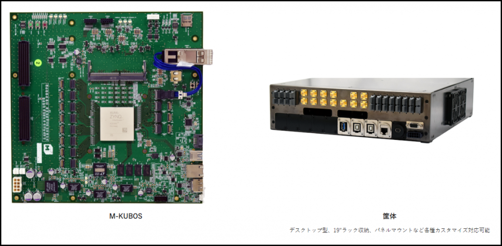 """Figure 10: (Left) PALTEK's M-KUBOS board & (Right) 19"""" desktop rack storage unit (panel mount and other options available) [13]"""