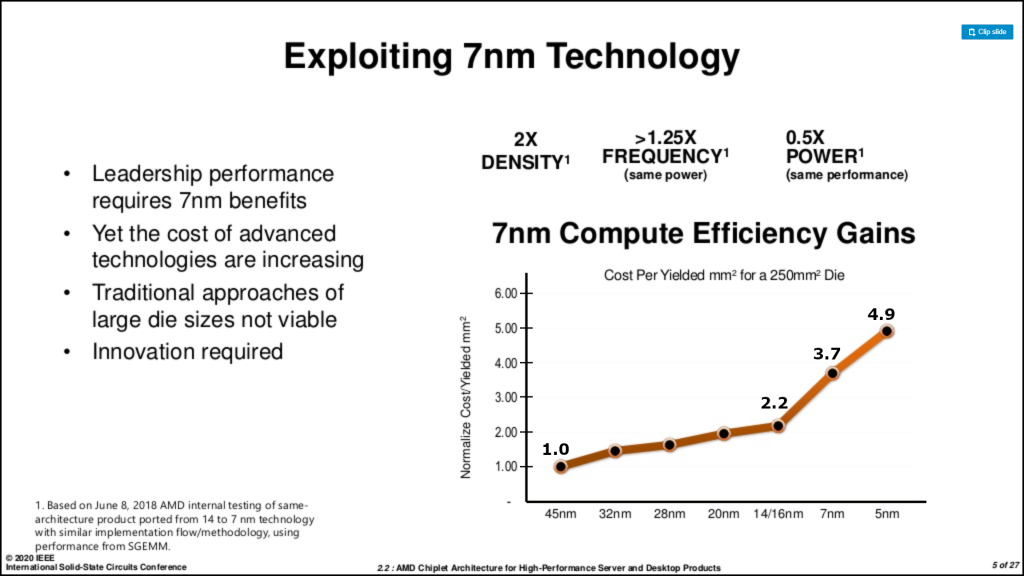 A graphical representation of efficiency gains for 7nm computing. The x axis represents process size and the y axis represents the normalized cost.